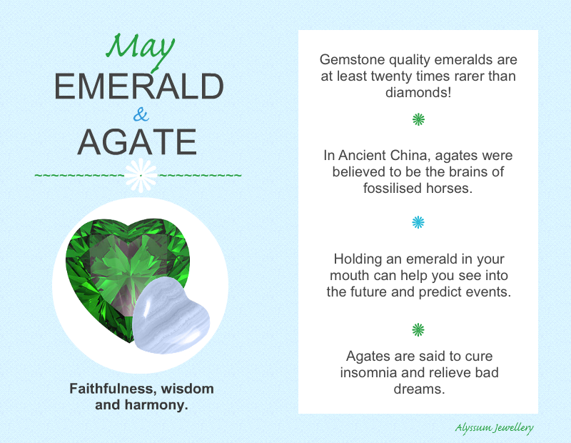 May Birthstone Infographic