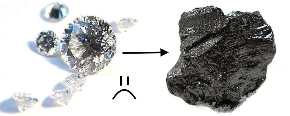 Diamonds Next to Graphite