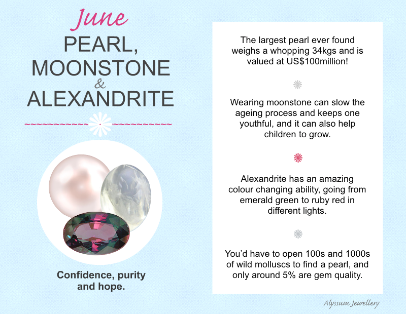 June Birthstone Info Graphic