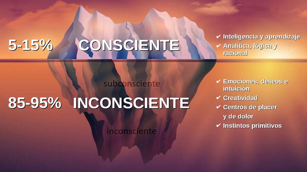 mente iceberg