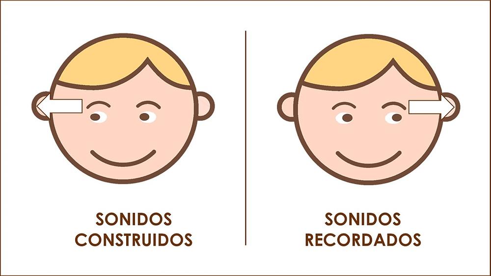 accesos oculares auditivos