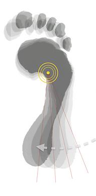 Swing Phase multiple footprint.png