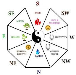 Best Feng Shui sessions