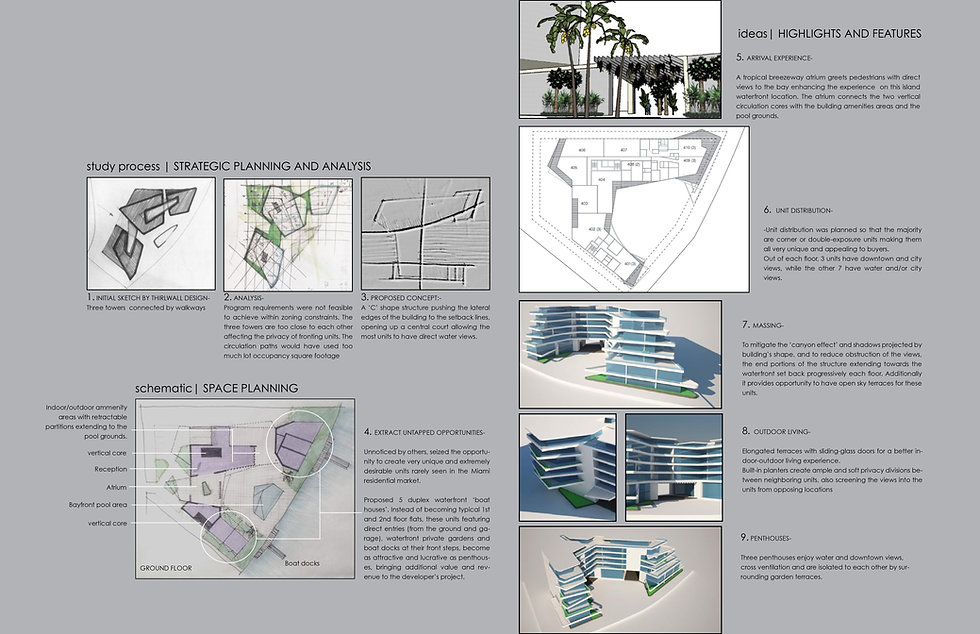 Bay Harbour Bal Harbour Residential Design