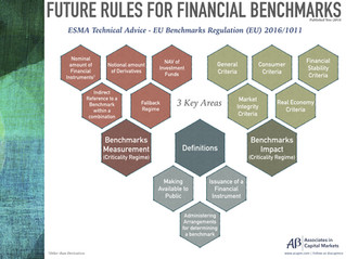 Future Rules for Financial Benchmarks