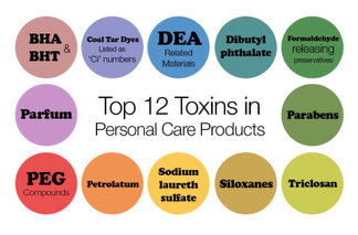 Toxins and your health