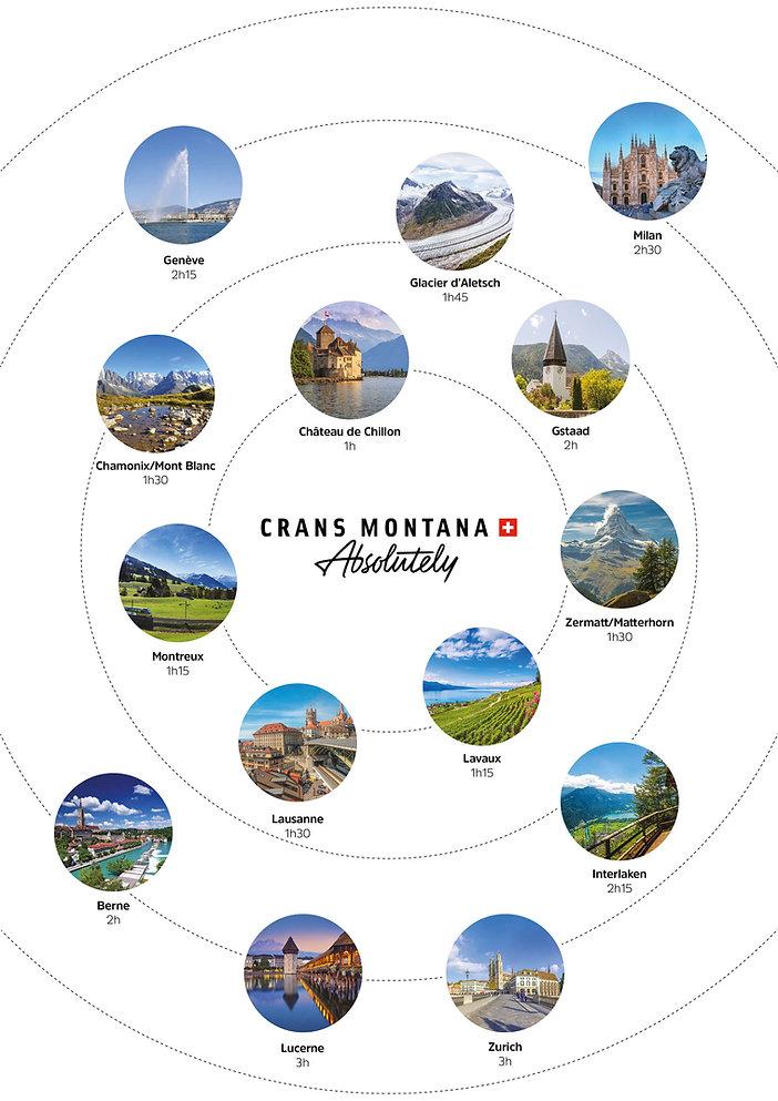 Crans_Montana_hub.jpg