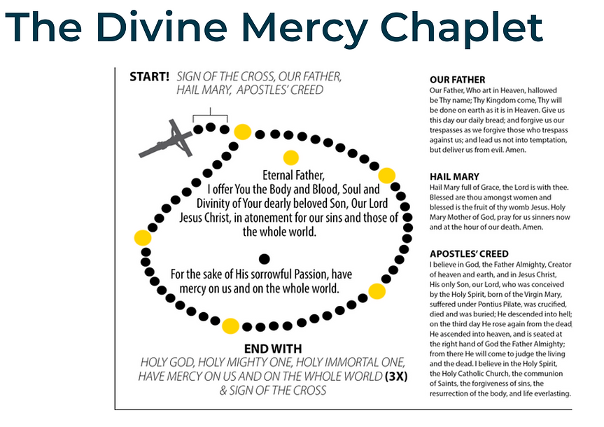 the-divine-mercy-chaplet.png