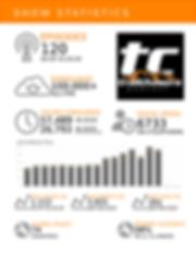 TC Stats.png
