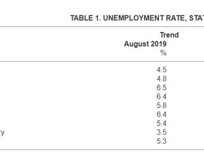 WA Unemployment Continues to Edge Lower