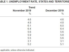 WA December Unemployment Rate Drops
