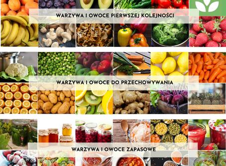 Uniwersalna dieta domowa