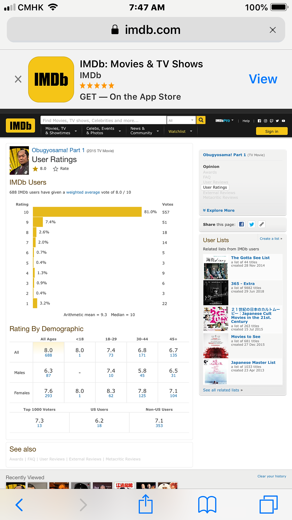 At 7:47 am (China), Aug.13 2019.  688 IMDb users voted 8.0 / 10; Top 1000 users voted 7.3; US users voted 6.2; Non US users voted 7.1.