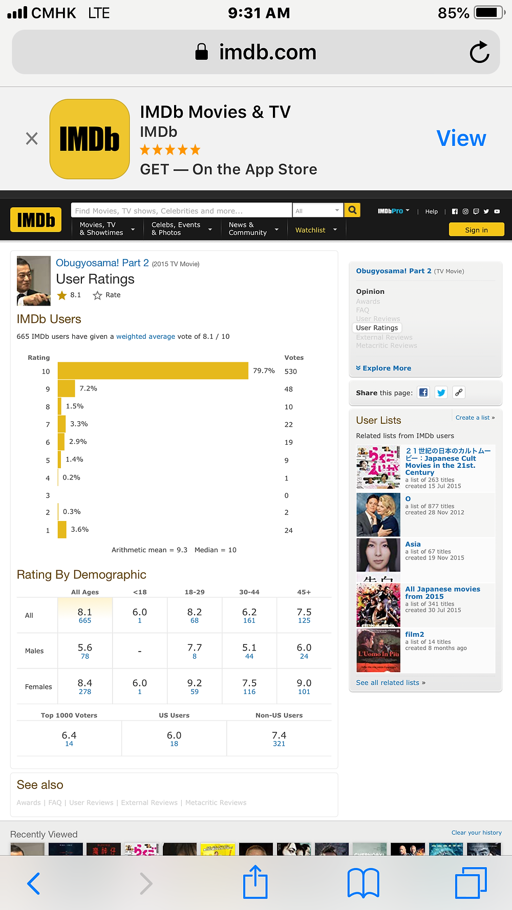 At 9:31 am (China), Aug.9 2019 665 IMDb users voted 8.1 / 10; Top 1000 users voted 6.4; US users voted 6.0; Non US users voted 7.4.