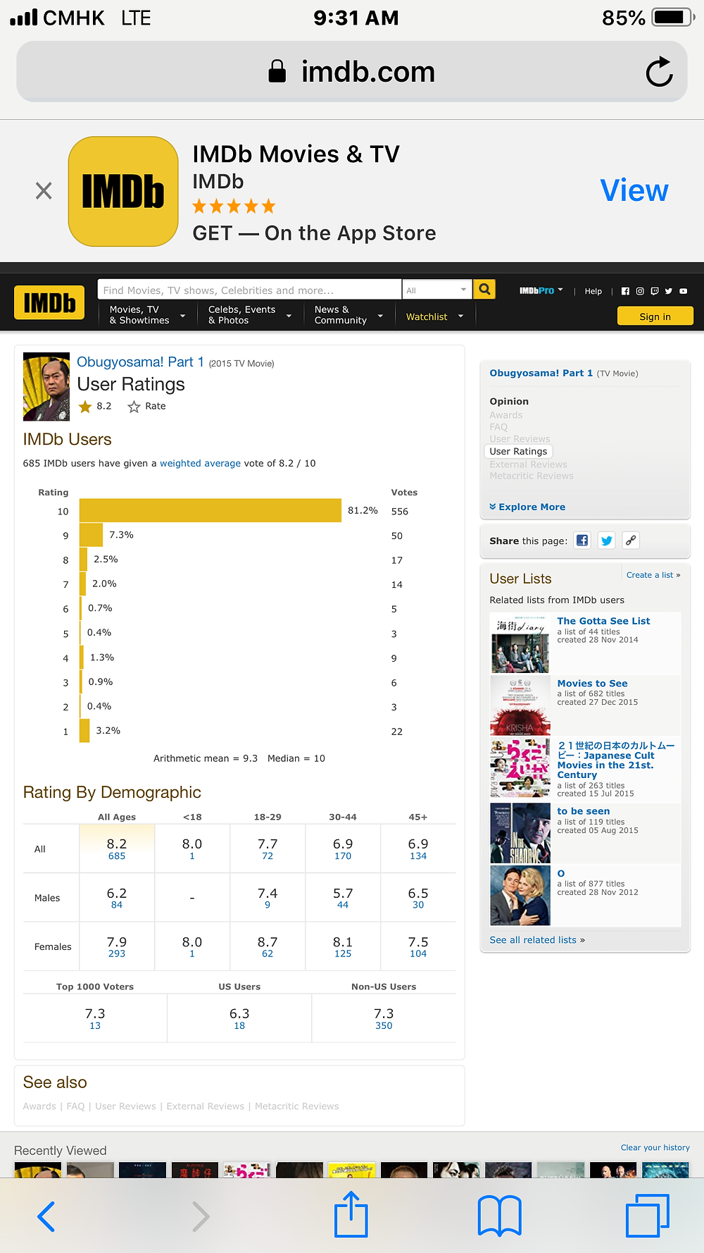 At 9:31 am (China), Aug.9 2019 685 IMDb users voted 8.2 / 10; Top 1000 users voted 7.3; US users voted 6.3; Non US users voted 7.3.