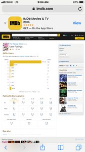 At 9:04am (China), Aug.8 2019   695 IMDb users voted 8.0 / 10; Top 1000 users voted 4.1; US users voted 5.4; Non US users voted 7.2.