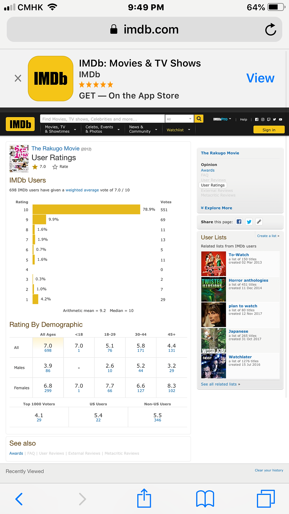 At 9:49 pm (China), Aug.15 2019. 698 IMDb users voted 7.0 / 10; Top 1000 users voted 4.1; US users voted 5.4; Non US users voted 5.5 (?).