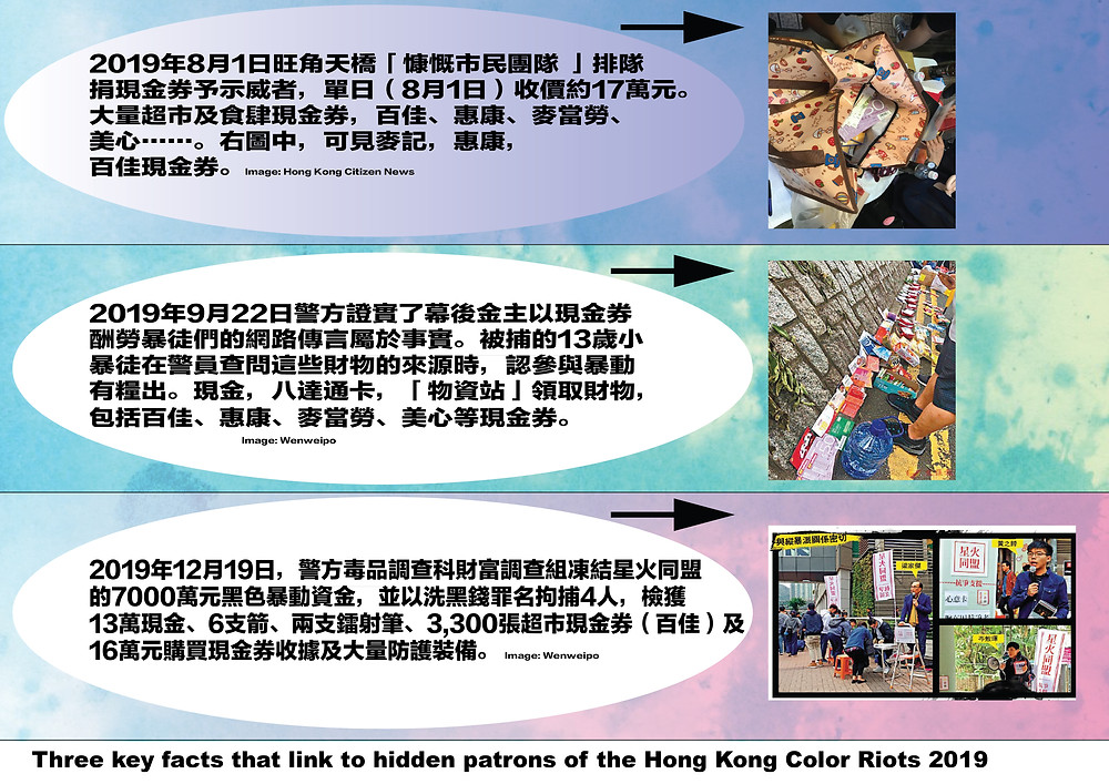 PHOTO FILE: Three key facts that reveal the financing process of the colour revolution. They got the origin of money for the colour riots laundered in the name of donation in order to cover hidden patrons and masterminds. Police investigation must continue.  Composite  © Ryota Nakanishi