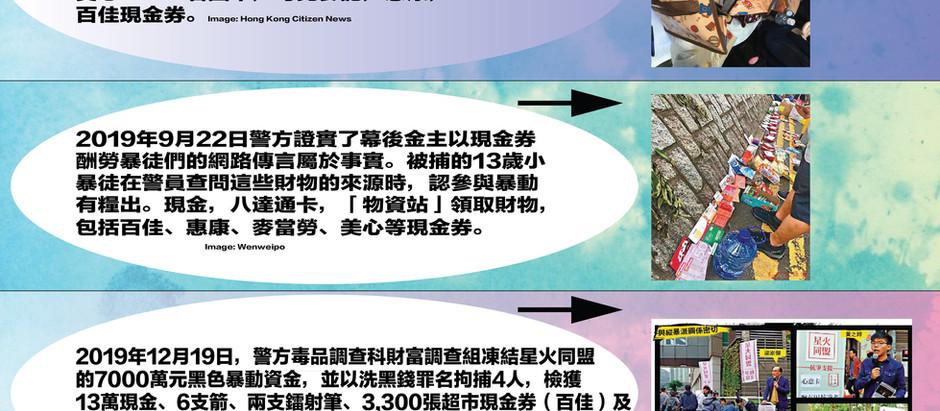 Hong Kong Intelligence Report #21 反中亂港的幕後黑手:為幕後金主洗錢的星火同盟抗爭支援 Spark Alliance: Money Laundering Tool