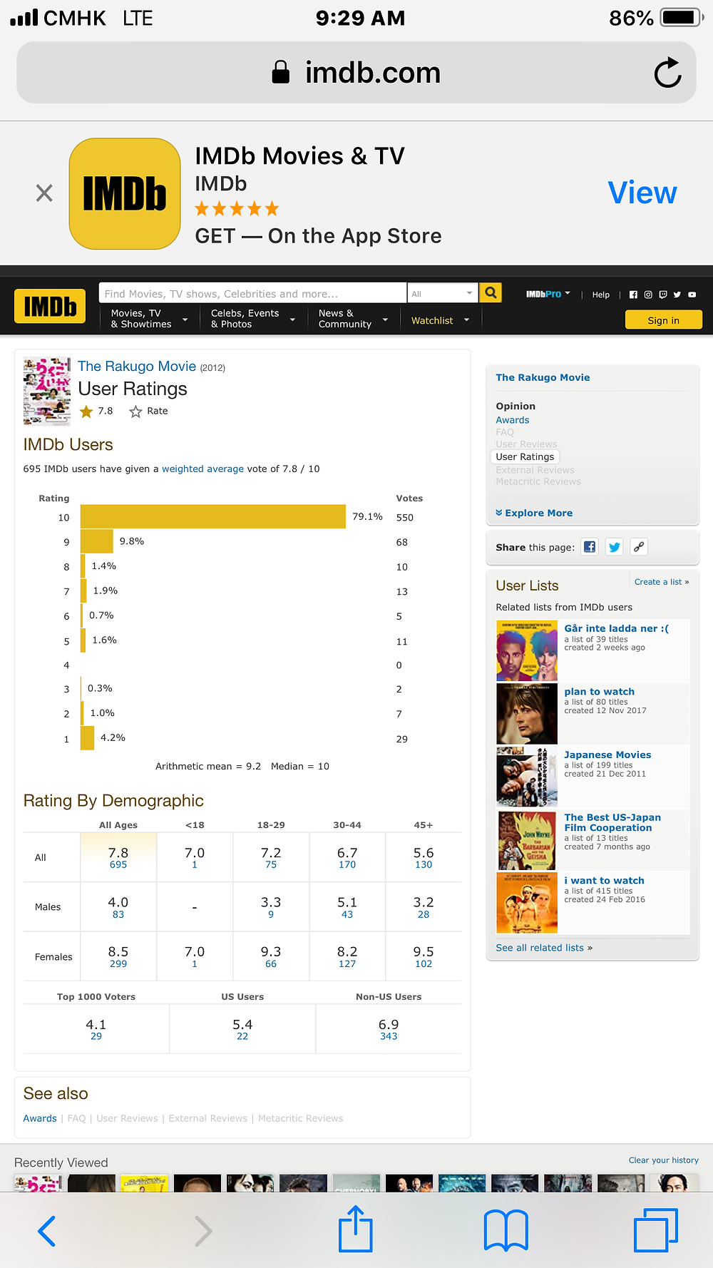 At 9:29 am (China), Aug.9 2019 695 IMDb users voted 7.8 / 10; Top 1000 users voted 4.1; US users voted 5.4; Non US users voted 6.9.