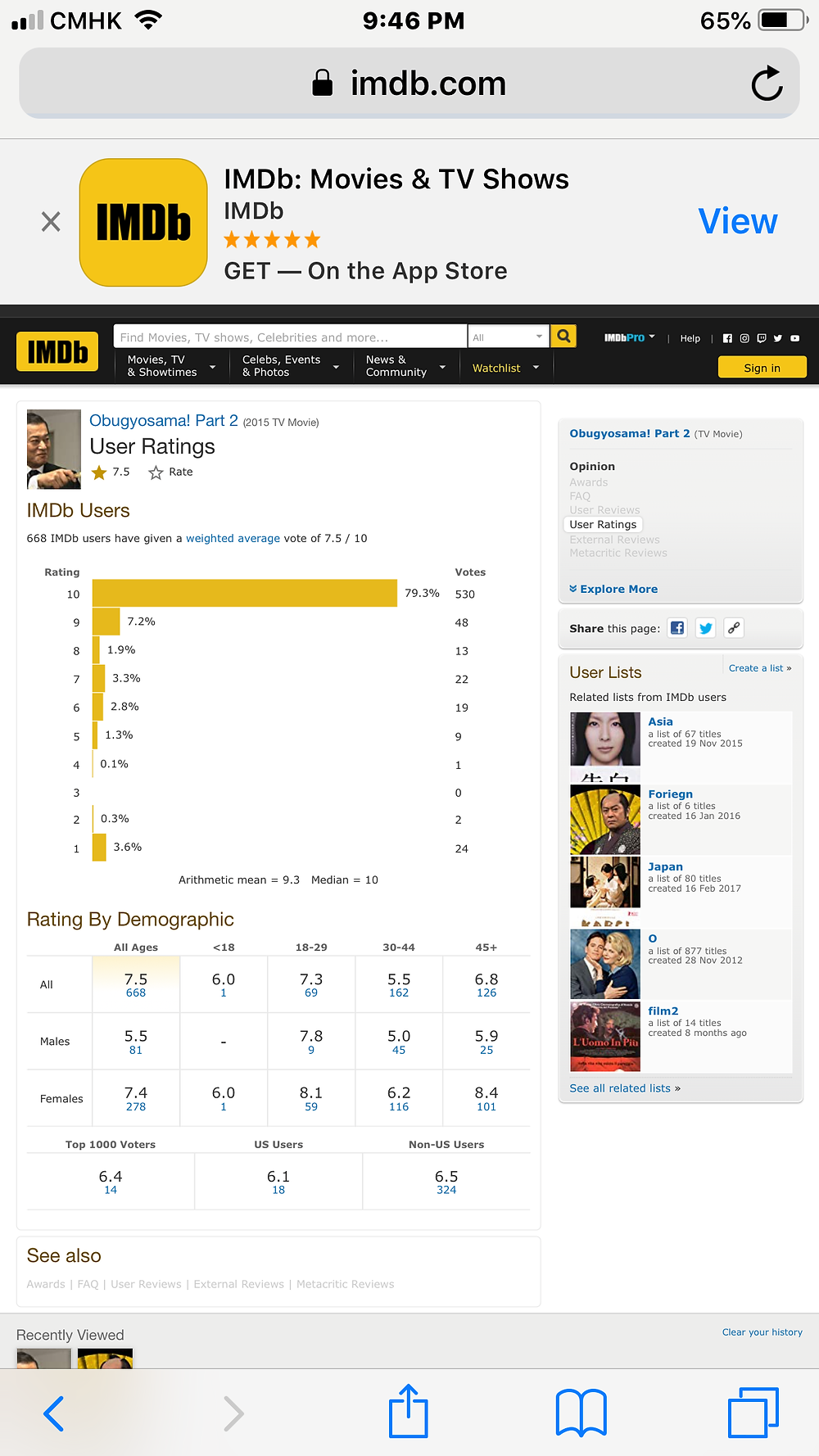 At 9:46 pm (China), Aug.15 2019. 668 IMDb users voted 7.5 / 10; Top 1000 users voted 6.4; US users voted 6.1; Non US users voted 6.5 (?).