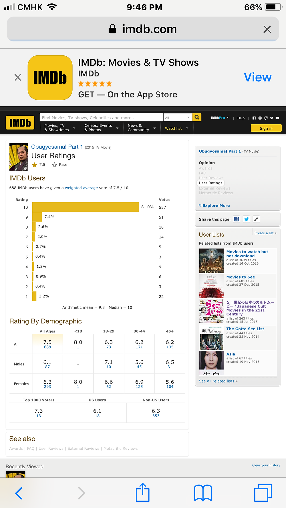 At 9:46 pm (China), Aug.15 2019. 688 IMDb users voted 7.5 / 10; Top 1000 users voted 7.3; US users voted 6.1; Non US users voted 6.3(?).