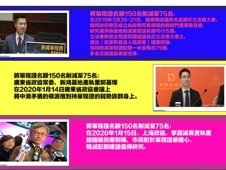 Hong Kong Intelligence Report #24 削减单程证名额?失败的统战:反中乱港势力地产霸权利用政协身分激化中港矛盾来维护既得利益