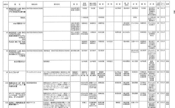 Theatrical Release Announcement of The Rakugo Movie (2013) by Kinema Junpo in 2013