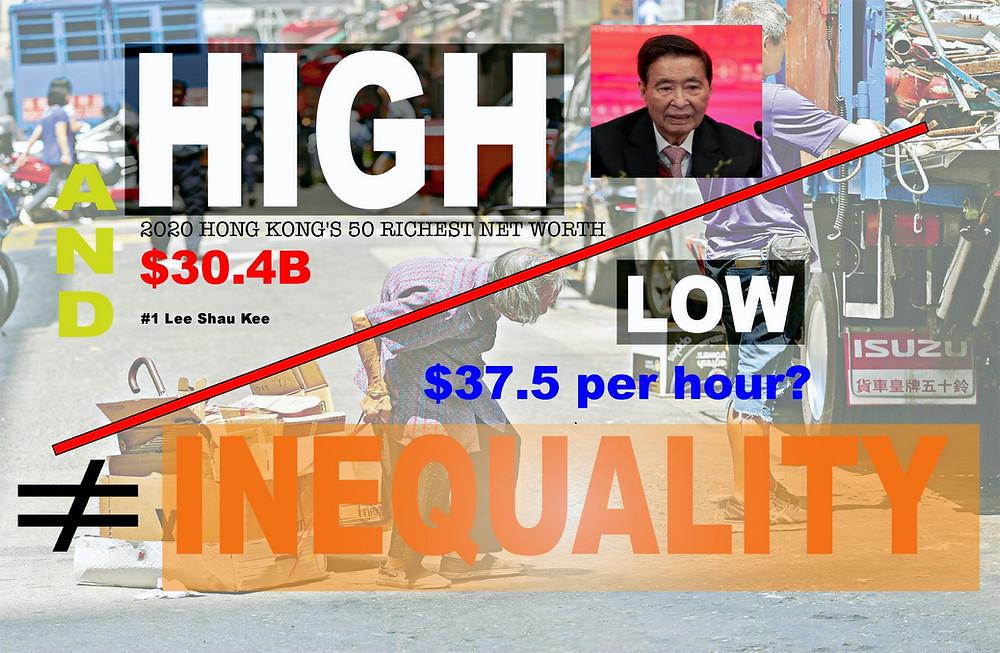 FILE PHOTO: Hong Kong's Rising Social Inequality in 2020.   © Forbes / Sing Tao Daily; Ryota Nakanishi