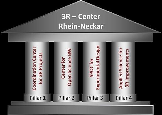 3 Säulen.jpg