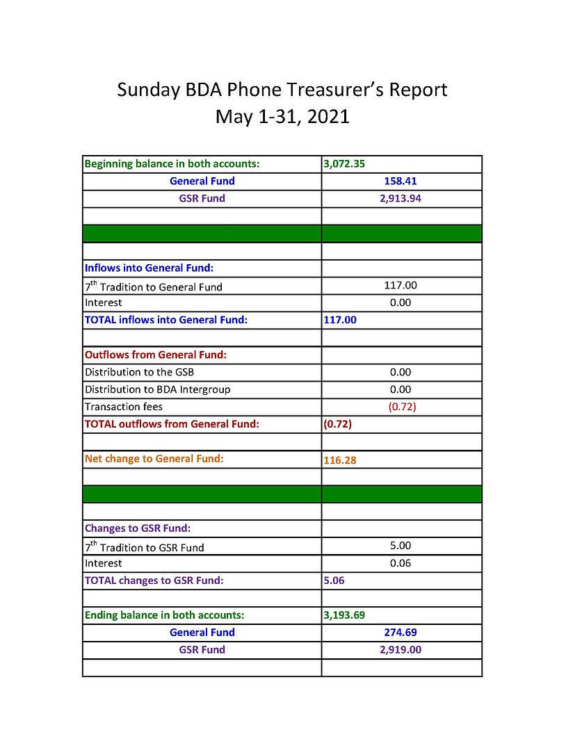 2021_05_31 - May 2021 Sunday BDA Online