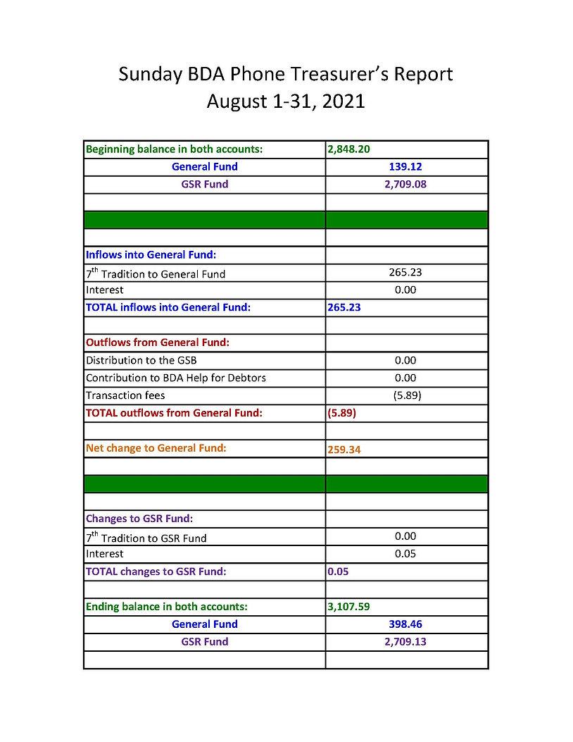 2021_08_31 - August 2021 Sunday BDA Online Treasurers Report.jpg