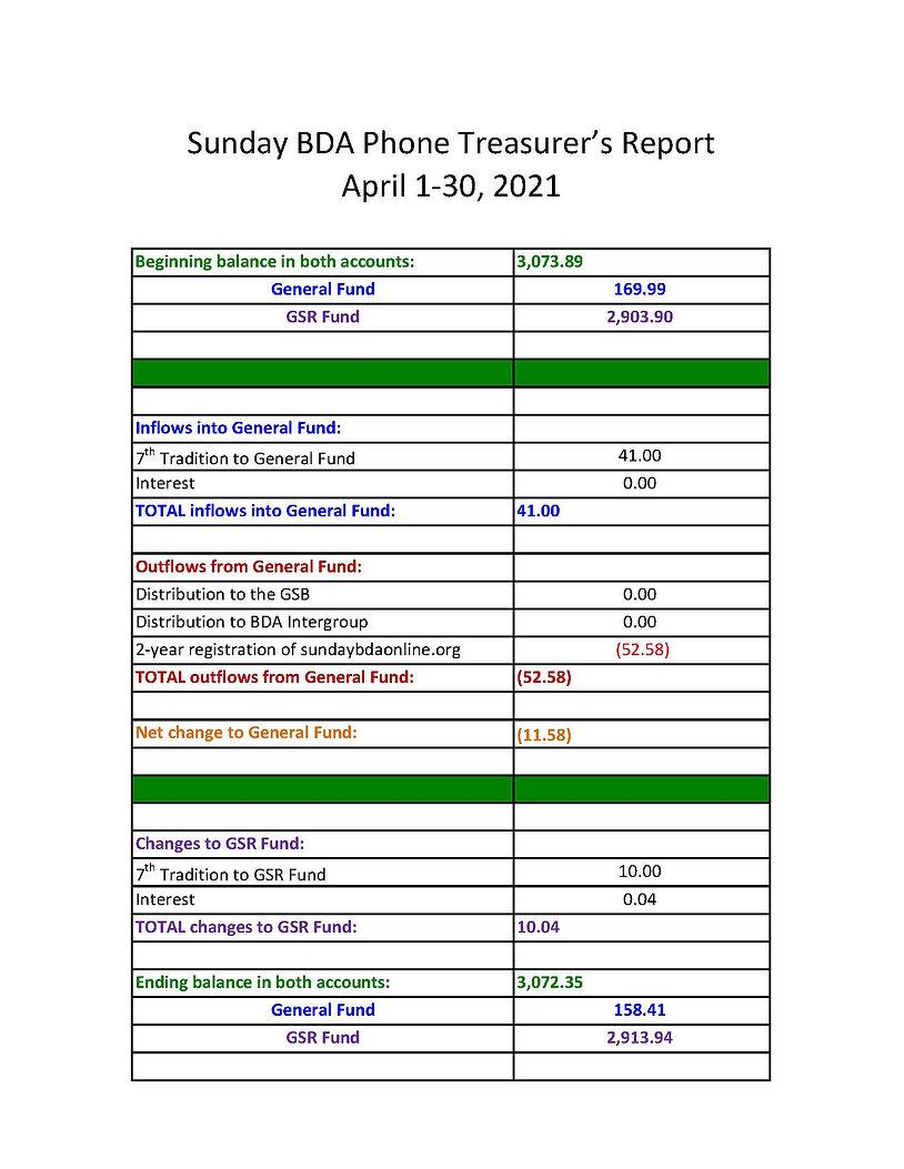 2021_04_30 - April 2021 Sunday BDA Phone