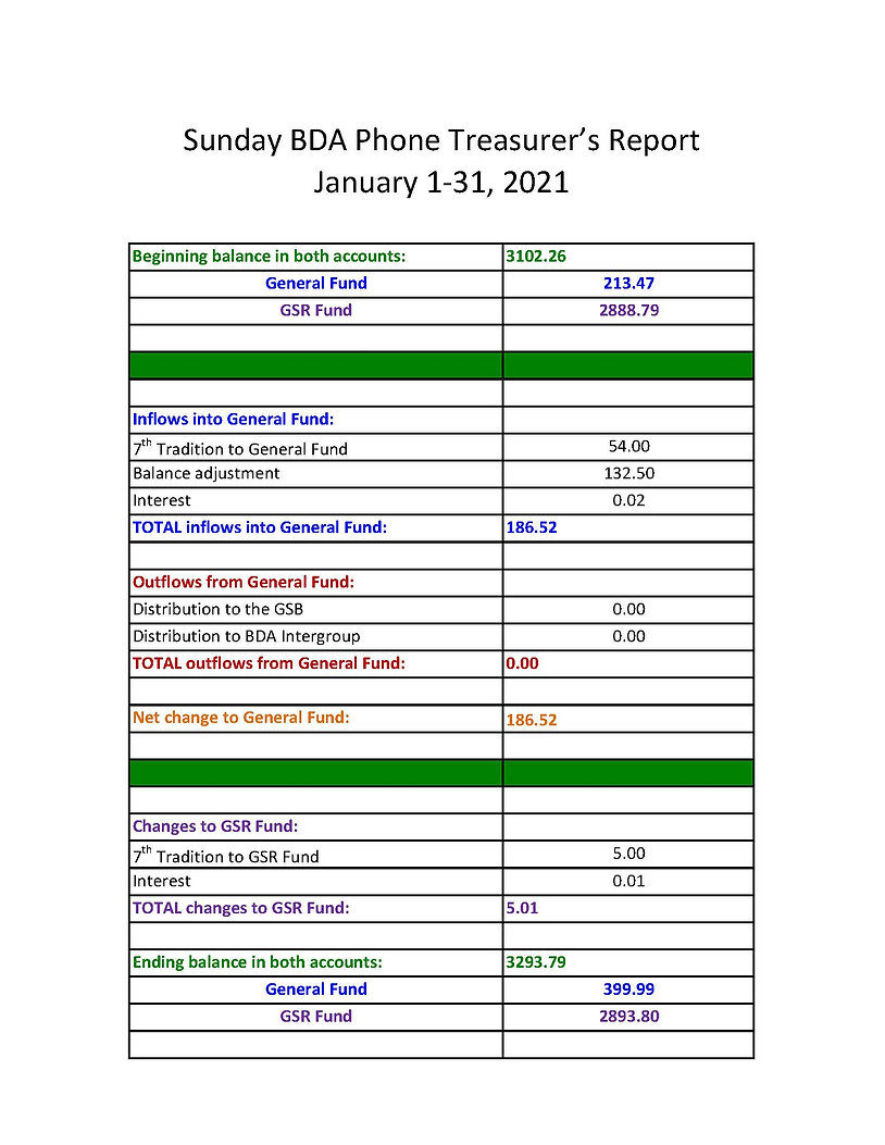 2021_01_31 - January 2021 Sunday BDA Pho