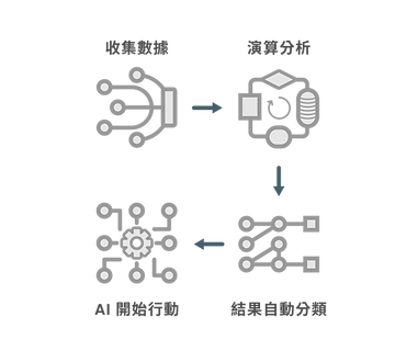 AI流程-86.png