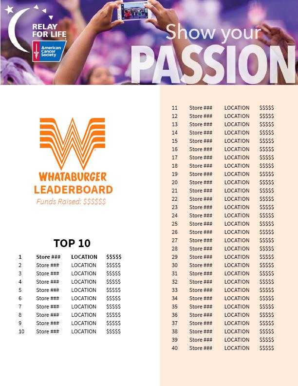 Whataburger Leaderboard.png