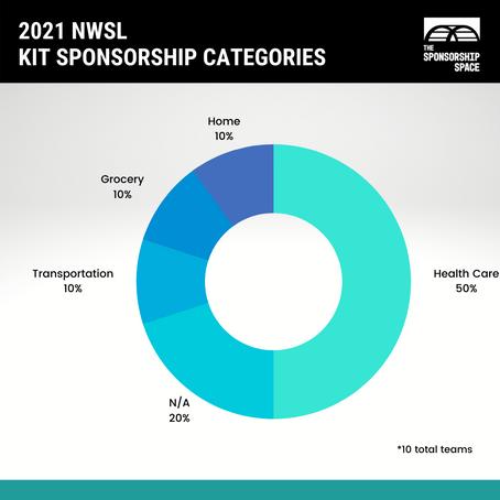 Kit & Club: World Analysis - NWSL