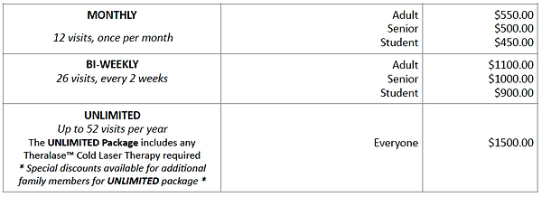 Chiro packages deals.png