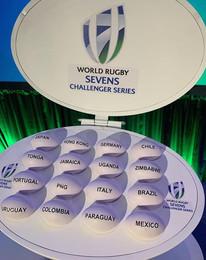 World Rugby 7s Challenger, il sorteggio dei Gironi: l'Italia trova la Germania, l'Uganda e i
