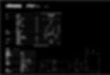 規格表 - RH企鏟式伸展型堆高機 1.5噸