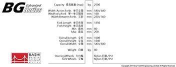 BG 鍍鋅唧車規格表