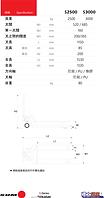 Sumo S系列高剛性唧車,規格表