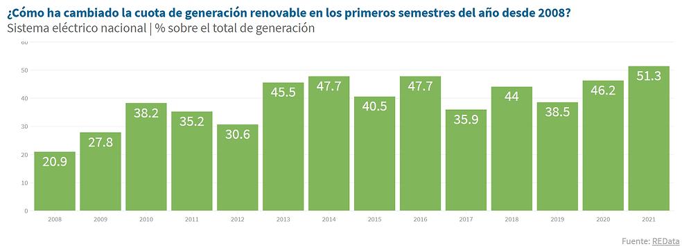 2021-07-09 09_11_23-Medio año que invita a soñar en 'verde' _ Red Eléctrica de España.png