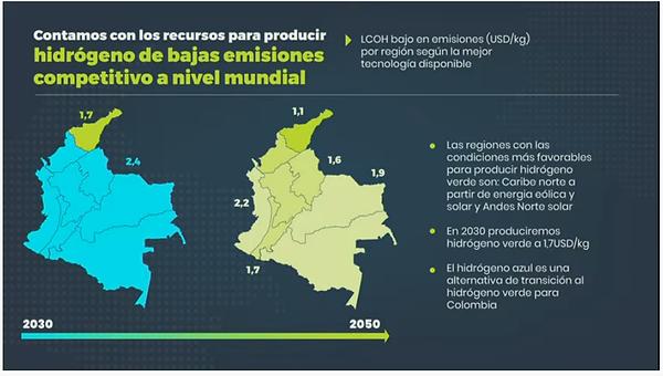 2021-09-30 18_57_11-Lanzamiento de la hoja de ruta de Hidrógeno de Colombia - YouTube.png