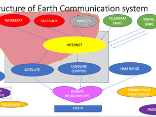 draft - Communication system