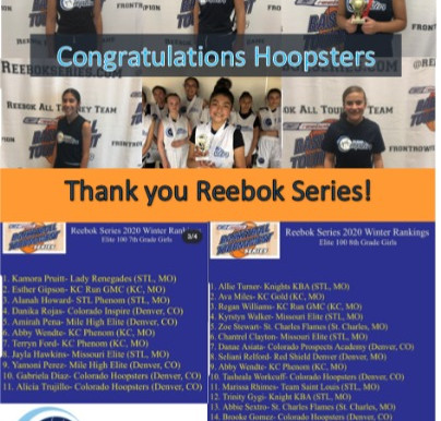 Colorado Hoopsters are Ranked!