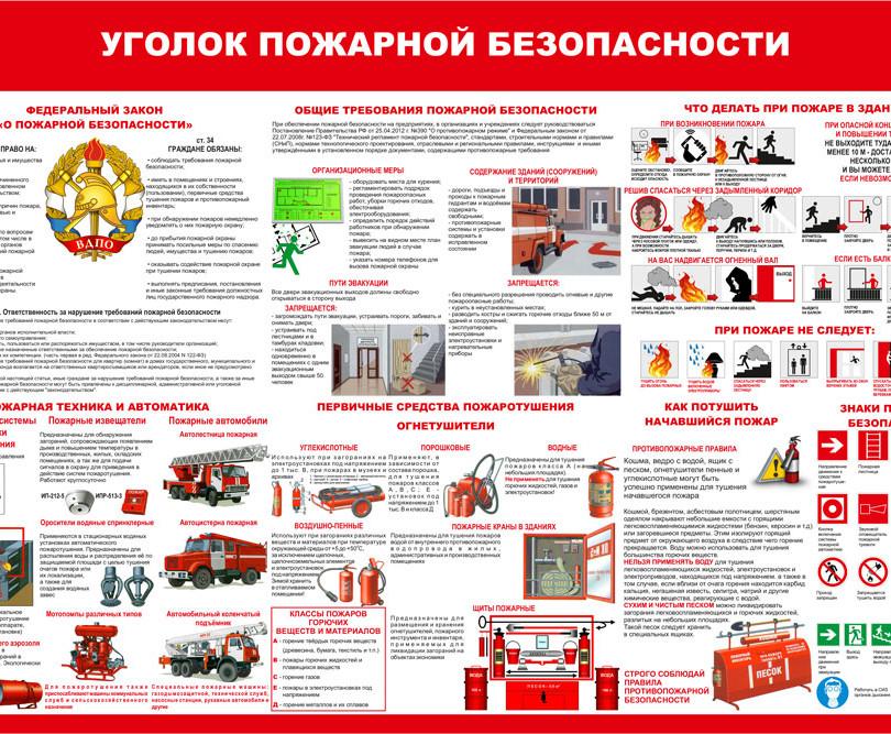 уголок-пожарной-безопасности.jpg