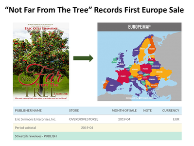 """Not Far From The Tree"" Nets First Sale in Europe"
