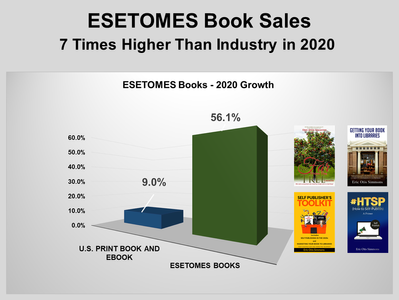 ESETOMES Books Sales Outpace Industry