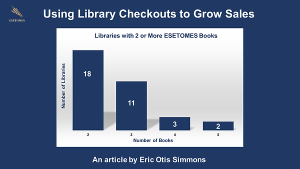 Libraries with 2 or More ESETOMES Books.png